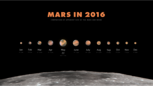 Intransit-Jun2016-mars