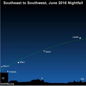 Intransit-Jun2016-planets