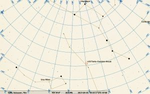Starchart for Finding 41P-Tuttle-Giacobini-Kresak