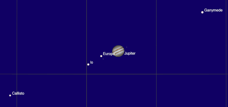 The Galilean Moons of Jupiter at 11 pm PDT on May 7th, 2017