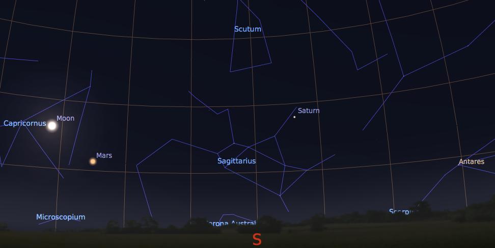 Mars Sky Chart