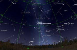 Comet 21/P Finder