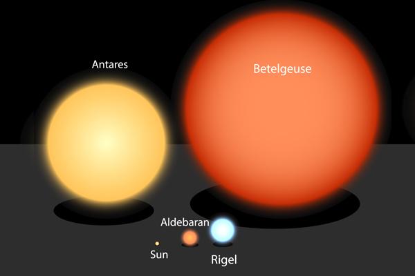 Betelgeuse Sun Size Comparison